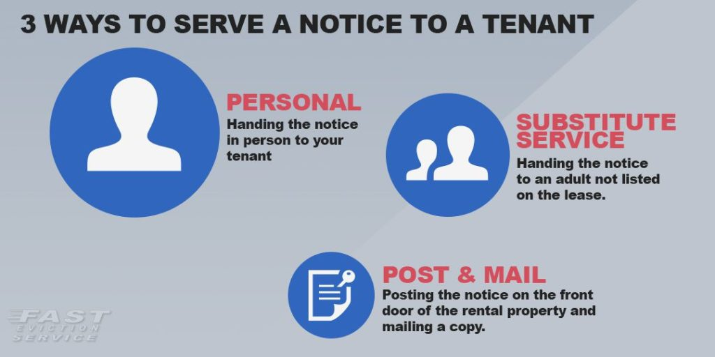 3 ways to serve a notice to a tenant